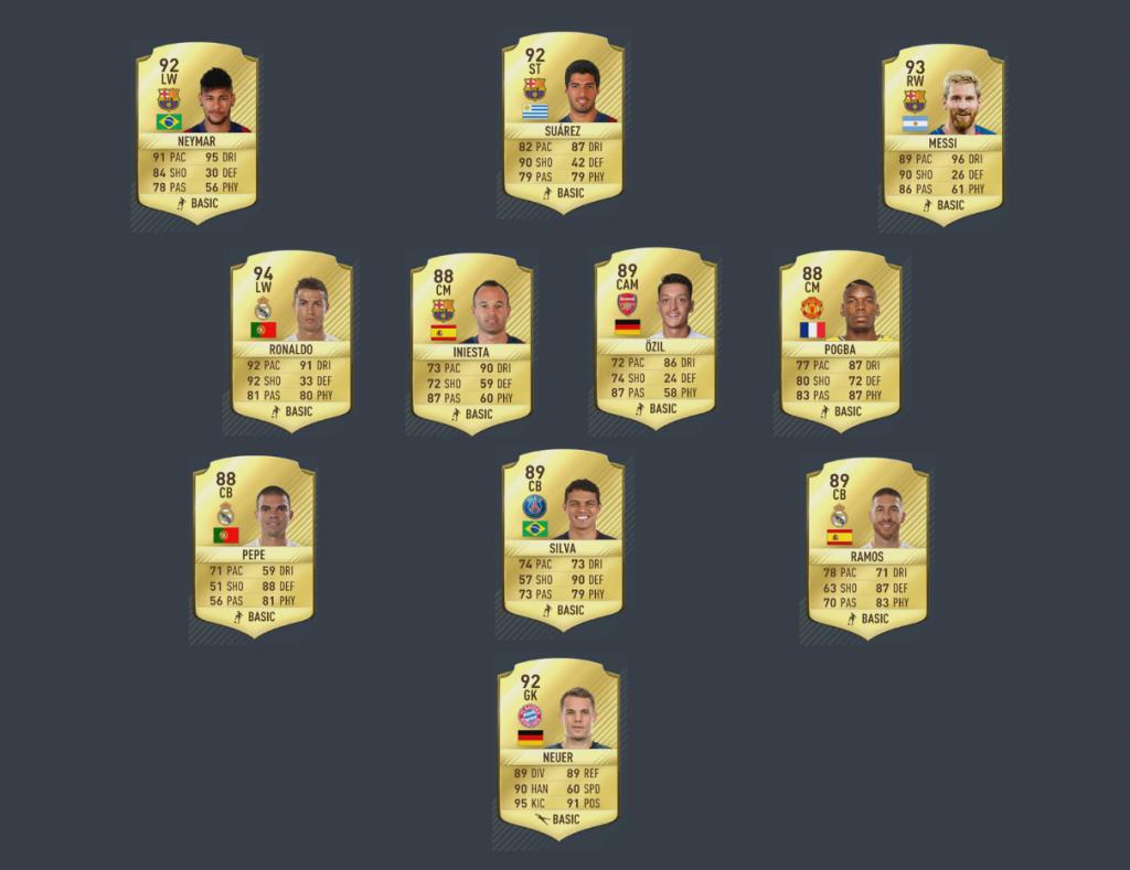 Beste fifa 17 team FUT 17