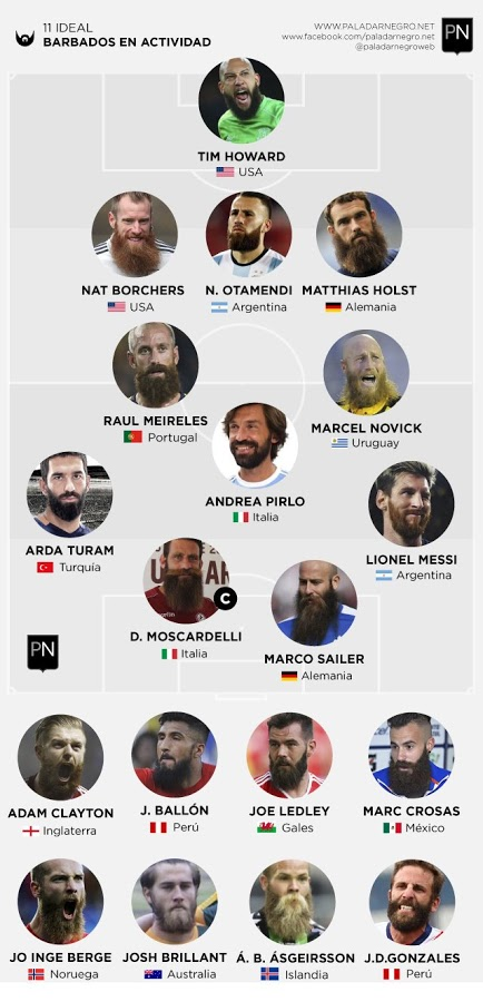 baard-dream-team