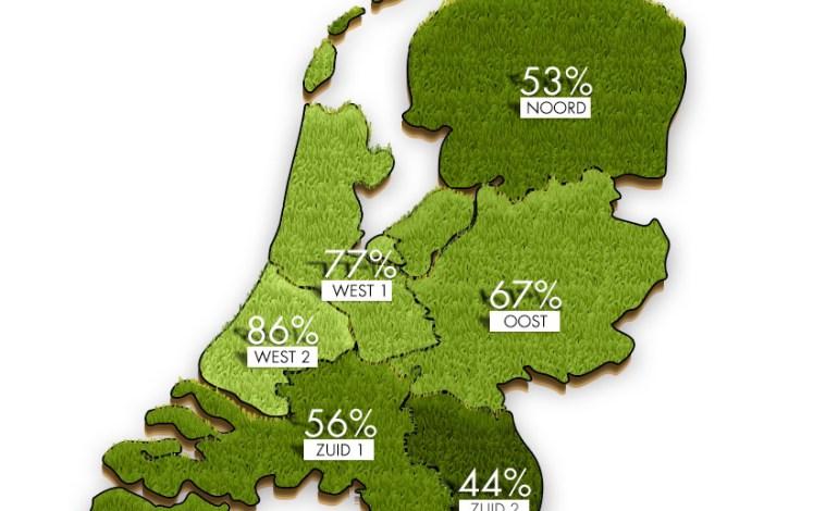 kunstgrasvelden nederland